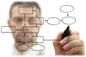 consulting professional drawing workflow diagram